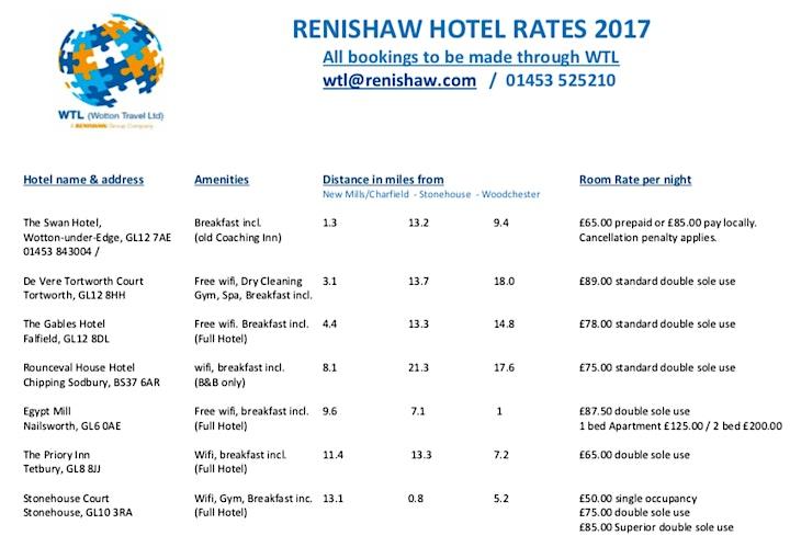 UK Service Community at Renishaw image