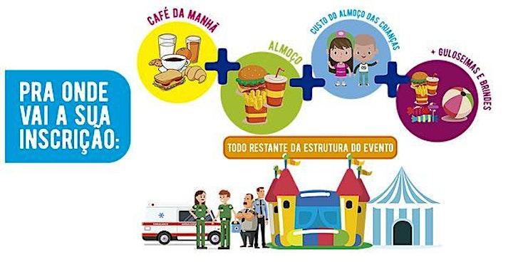 Imagem do evento Hamburgada na Rua  - Lapa - São Paulo -HBR17