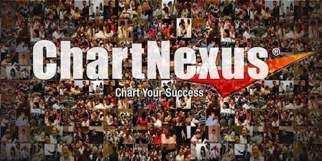 (KK) Stock Selection with ChartNexus tickets