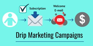 Set and Make Money - Drip Marketing Campaigns