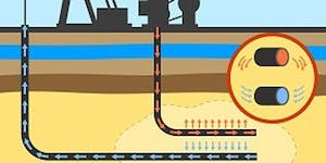 Unconventional Oil and Gas Developments Overview:...