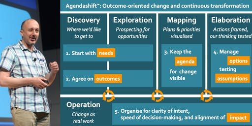 2-day Advanced Agendashift: Coaching & leading continuous transformation