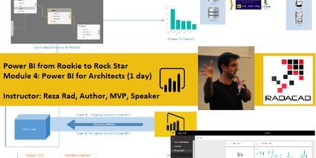Power BI from Rookie to Rock Star - Module 4: Power BI for Data Architects (Architecture and Administration) – 1-day course - Auckland Time Zone tickets