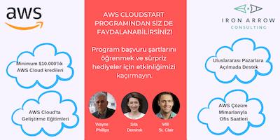 AWS CloudStart:İşinizi Bulutta İnşa Edin