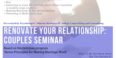 Renovate Your Relationship - Peace River