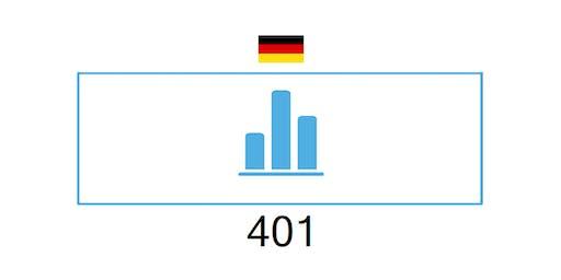 Jedox Web Expert Schulung (2 Tage) - Frankfurt (de)