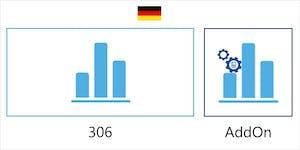 Jedox Report Professional Schulung & Jedox Add-On...