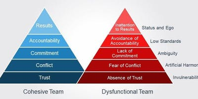 CEO Learning Session - How to Build Trust.