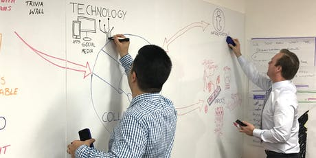 Graphic Facilitation Workshop - 'Become a Whiteboard Ninja' - Sydney tickets