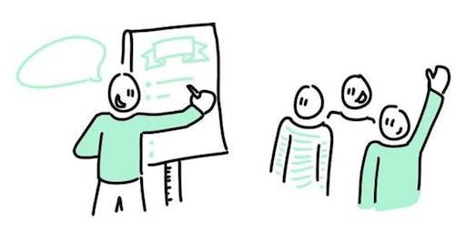 Module Visueel faciliteren (Leergang Visueel communiceren)