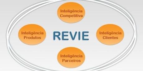 EAD - O Sistema de Inteligência de Mercado/ Competitiva. Foco Etapa 2. Planejamento  ingressos