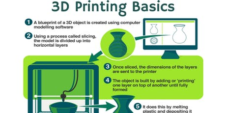 Intro to 3D Printing! Adaptive 1:1 Coaching tickets
