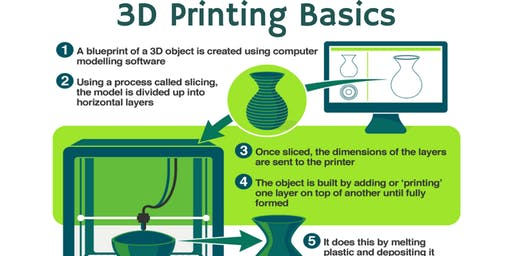 Intro to 3D Printing! Adaptive 1:1 Coaching