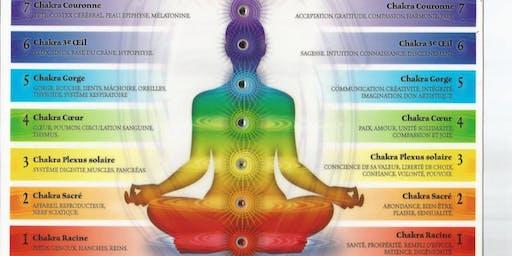 Equilibrage des chakras - Pertuis