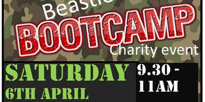 Beastie Bootcamp Challenge