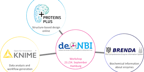 Protein Structure Fundamentals: Searching - Analyzing - Modelling tickets