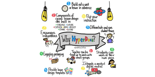 Hyperdocs Make and Take (Secondary)