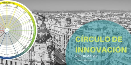 Innovación 360 para Empresas Familiares de México entradas