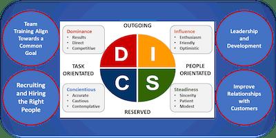 Understanding DISC & Motivators Assessments