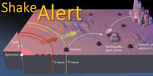 ShakeAlert: Earthquake Early Warning Education Symposium