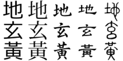 GCSE Chinese revision session