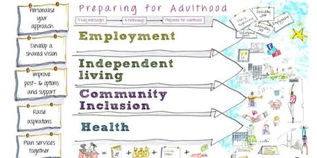 Preparing for Adulthood / The Care Act Training Day tickets