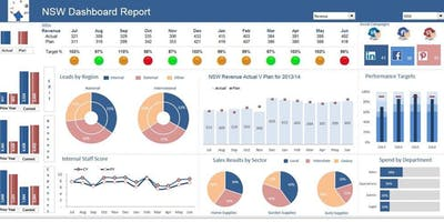 Building a dashboard with Microsoft Excel including an Intro to PowerBI