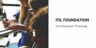 ITIL Foundation Classroom Training in Goldsboro, N