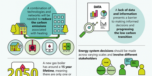 """Streamline Energy and Carbon Reporting"""