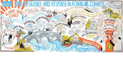 Launch of FCERM Strategy consultation