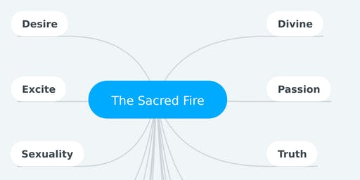 The Sacred Fire: Reclaiming Our Authentic Selves