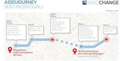 AssoJourney Soci individuali 2019 - Mappatura delle competenze