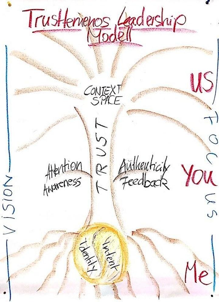 TrustTemenos Certified Agile Leadership - CAL1/CAL2 Orlando image