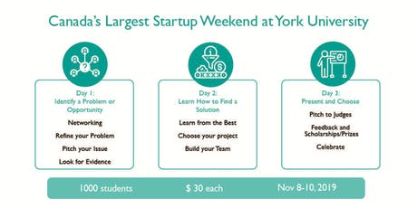 Canada's Largest Startup Weekend at York University tickets