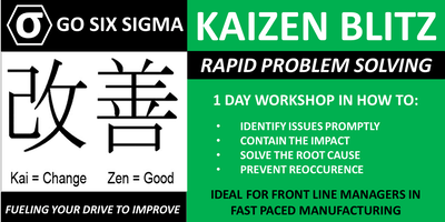Kaizen ***** - 1 Day Problem Solving Workshop - Business Improvement