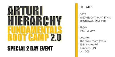 Arturi Hierarchy Fundamentals Boot Camp 2.0