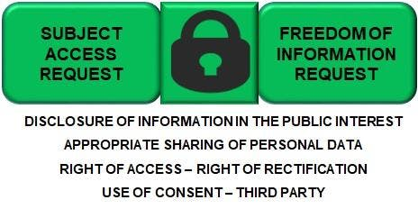 Subject Access Requests & Freedom of Information Request Workshop