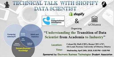 Understanding the Transition of Data Scientist from Academia to Industry