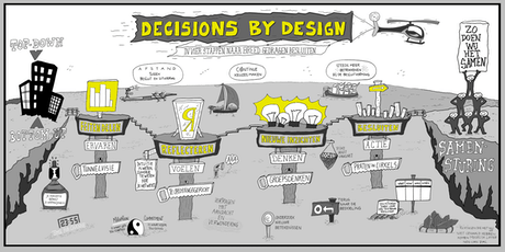 Decision Designers Event 2019 tickets