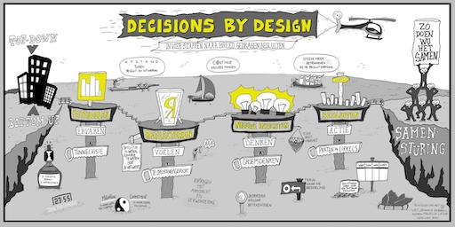 Decision Designers Event 2019
