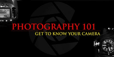 Know Your New Camera