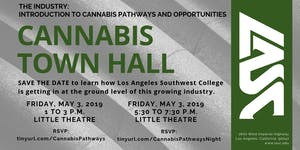 The Industry: Introduction to Cannabis Pathways and...