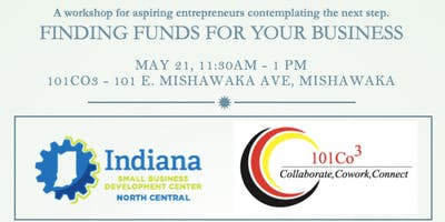 Finding Funds for Your Business