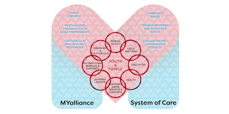 MYalliance System of Care Orientation tickets