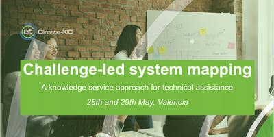 Challenge-led system mapping