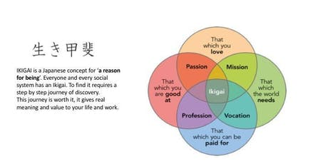 Informatie-ochtend training IKIGAI for Business tickets