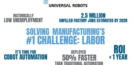 Cobots: Solving the Manufacturing Labor Challenge