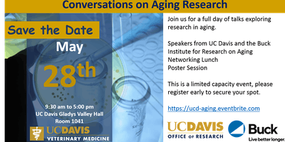 Research on Aging Workshop