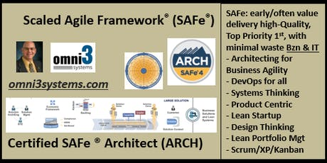 ARCH Cert-SAFe4.6-SAFe® for Architects-Bloomington-Illinois-15 PDUs tickets