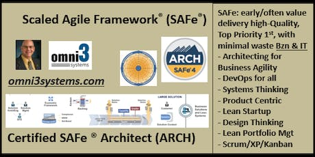 ^ARCH Cert-SAFe4.6-SAFe® for Architects-~Minneapolis ,15 PDUs tickets